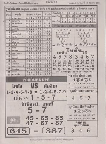 16 / 08 / 2558 MAGAZINE PAPER  - Page 3 Manchamang_6