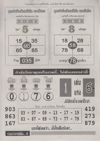 16 / 08 / 2558 MAGAZINE PAPER  - Page 3 Ruamajandang_4