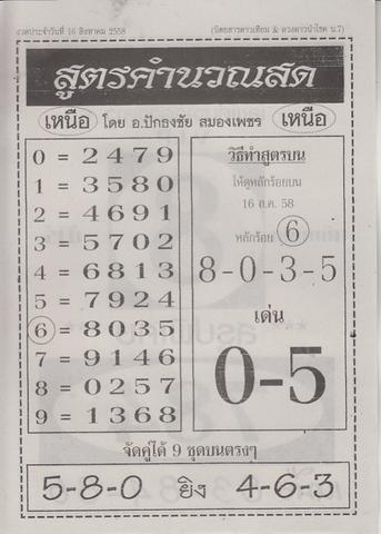 16 / 08 / 2558 MAGAZINE PAPER  Daotieam_9