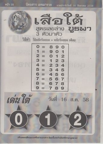 16 / 08 / 2558 MAGAZINE PAPER  - Page 3 Meedeemeeruay_18