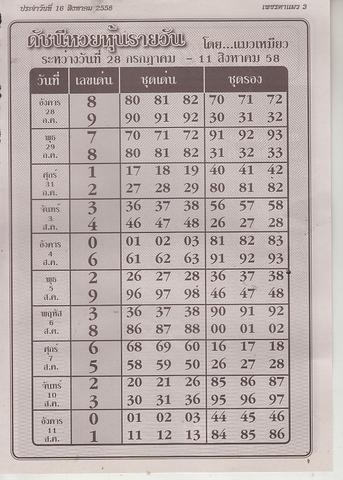 16 / 08 / 2558 MAGAZINE PAPER  - Page 3 Pedtamaew_3