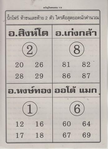 16 / 08 / 2558 MAGAZINE PAPER  - Page 2 Kwanjaikonjon_13