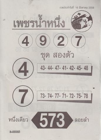 16 / 08 / 2558 MAGAZINE PAPER  - Page 2 Lekloylam_8