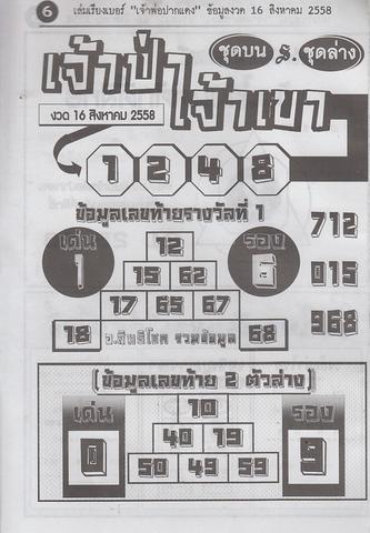 16 / 08 / 2558 MAGAZINE PAPER  Jaoporpakdang2_6