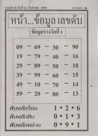16 / 08 / 2558 MAGAZINE PAPER  - Page 2 Laploy_20
