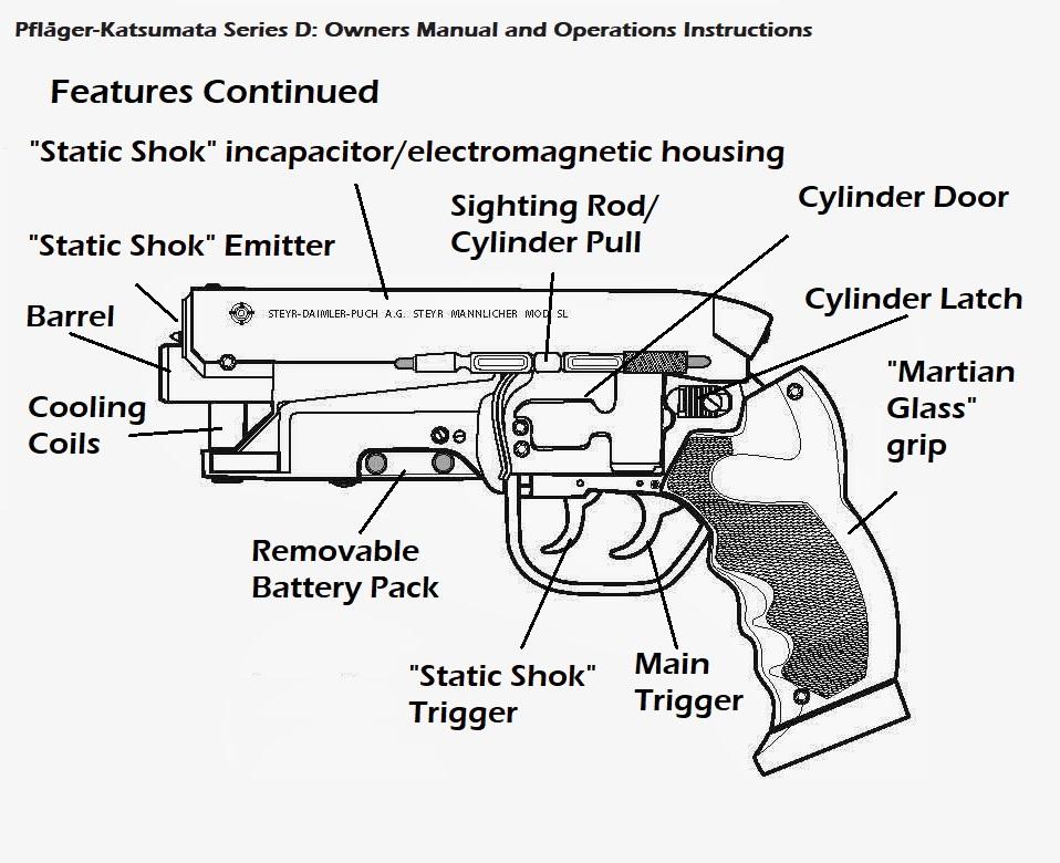 3D Printing a Blade Runner Blaster! PKDManual_P2