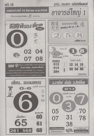 16 / 08 / 2558 MAGAZINE PAPER  - Page 2 Luketuangklongyao_16