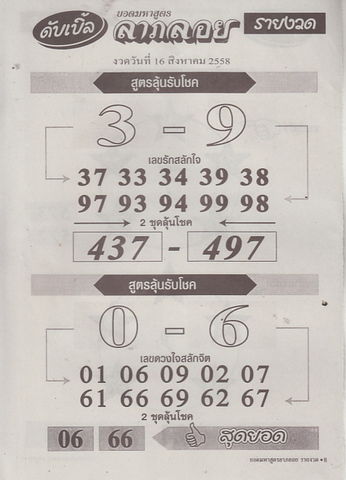 16 / 08 / 2558 MAGAZINE PAPER  Dabble_laploy_8