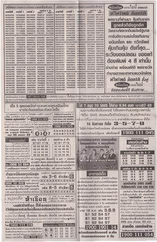 16 / 08 / 2558 MAGAZINE PAPER  Anantachoke_online_2