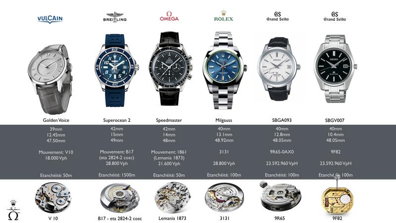 Votre collection en une photo - Tome 9 Horlogerie_-_fz_watches_9_F.018