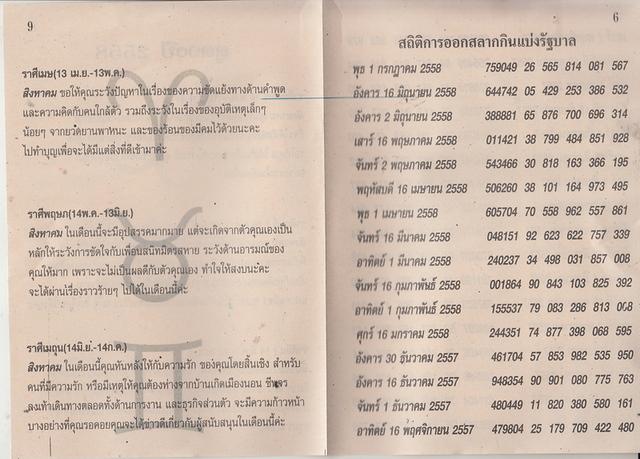 16 / 08 / 2558 MAGAZINE PAPER  Duangtavee_7