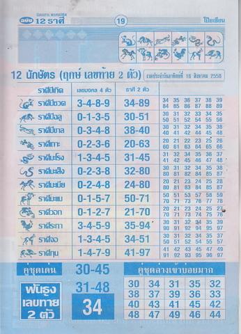 16 / 08 / 2558 MAGAZINE PAPER  - Page 3 Poiziane_19