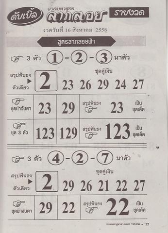 16 / 08 / 2558 MAGAZINE PAPER  Dabble_laploy_16