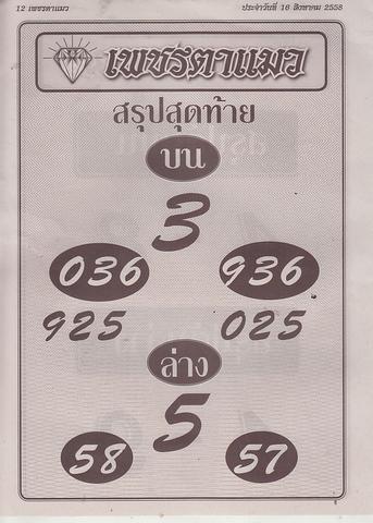 16 / 08 / 2558 MAGAZINE PAPER  - Page 3 Pedtamaew_12