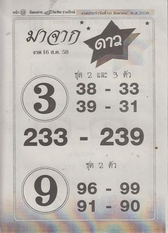 16 / 08 / 2558 MAGAZINE PAPER  - Page 2 Lunratuke_12