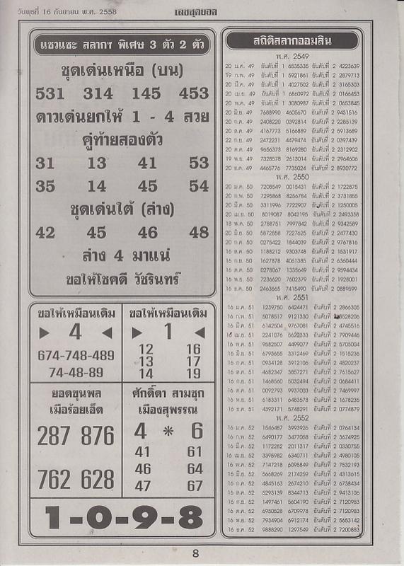 16 / 09 / 2558 FIRST PAPER . Leksudyod_8