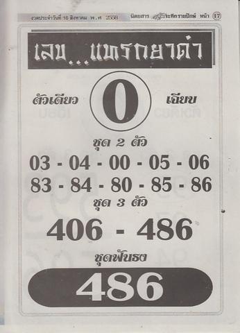 16 / 08 / 2558 MAGAZINE PAPER  - Page 2 Lunratuke_17