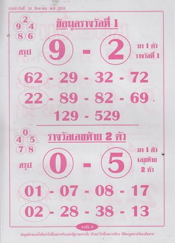 16 / 08 / 2558 MAGAZINE PAPER  - Page 4 Thongchai_6