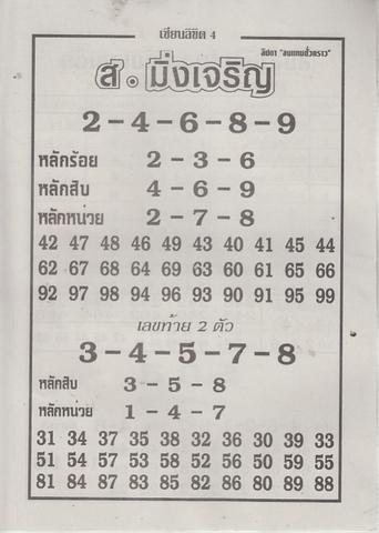 16 / 08 / 2558 MAGAZINE PAPER  - Page 4 Sipziane_4