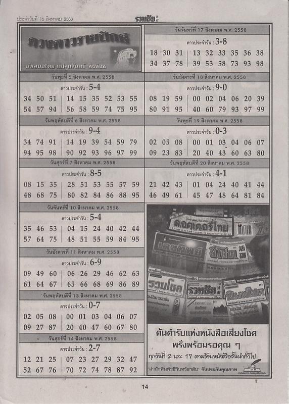 16 / 08 / 2558 FIRST PAPER Ruamchai_14