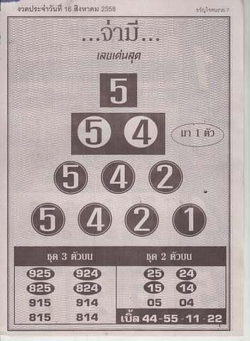 16 / 08 / 2558 MAGAZINE PAPER  - Page 2 Kwanjaikonruay_7