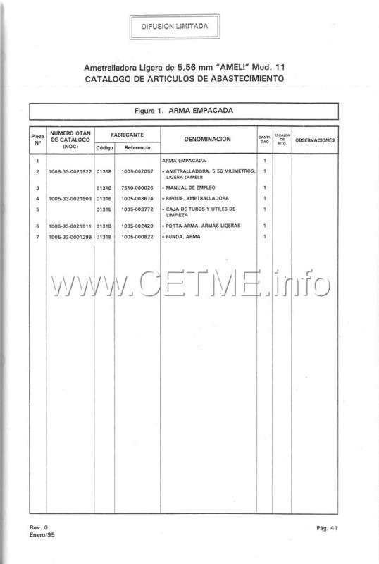 MT7-606 MANUAL TECNICO - CATALOGO DE PIEZAS. AMETRALLADORA LIGERA 5,56 mm, mod. 11 Manual_Tecnico_AMELI_mod11_pp041