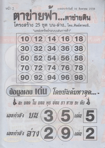 16 / 08 / 2558 MAGAZINE PAPER  - Page 2 Langsab_2