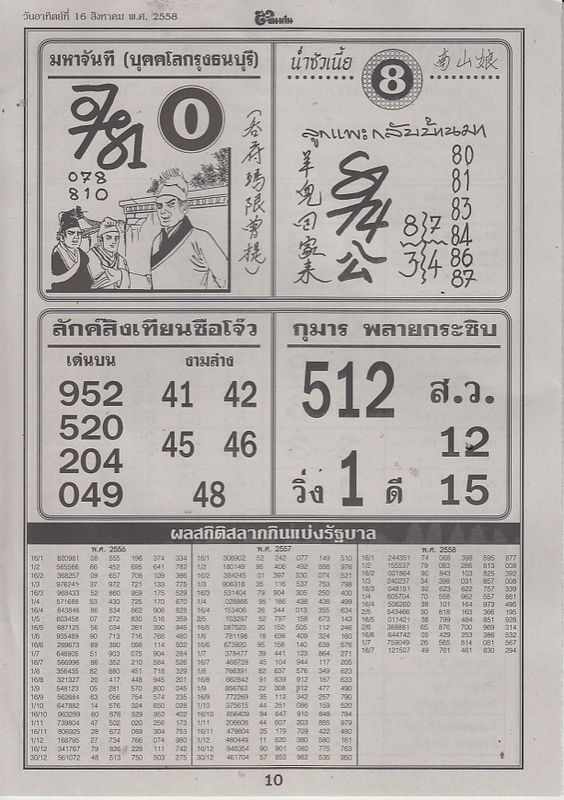16 / 08 / 2558 FIRST PAPER Tingkanomjean_10