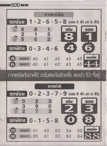 16 / 08 / 2558 MAGAZINE PAPER  Duangmahachoke_9