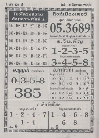 16 / 08 / 2558 MAGAZINE PAPER  - Page 4 Sedteemai_13