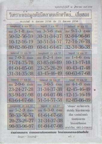 16 / 08 / 2558 MAGAZINE PAPER  Codesedtee_2