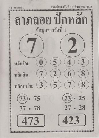 16 / 08 / 2558 MAGAZINE PAPER  - Page 2 Laploy_17