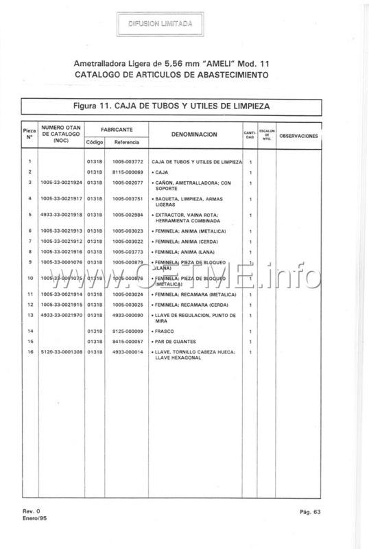 MT7-606 MANUAL TECNICO - CATALOGO DE PIEZAS. AMETRALLADORA LIGERA 5,56 mm, mod. 11 Manual_Tecnico_AMELI_mod11_pp063