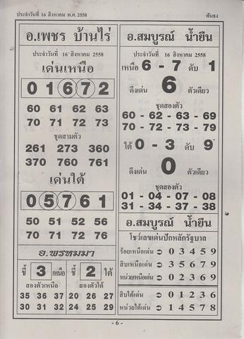 16 / 08 / 2558 MAGAZINE PAPER  Funthong_6