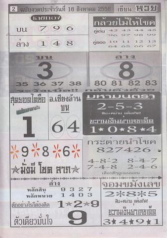 16 / 08 / 2558 MAGAZINE PAPER  - Page 4 Zianehuay_2