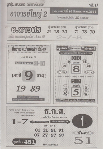 16 / 08 / 2558 MAGAZINE PAPER  - Page 2 Luketuangklongyao_17