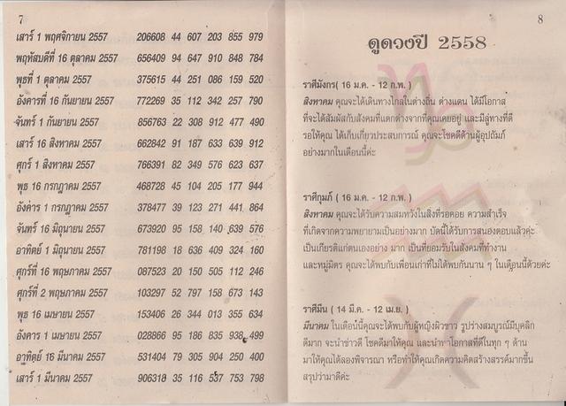 16 / 08 / 2558 MAGAZINE PAPER  Duangtavee_8