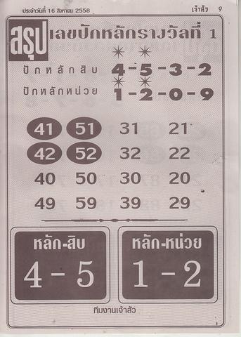 16 / 08 / 2558 MAGAZINE PAPER  Jaosure_9