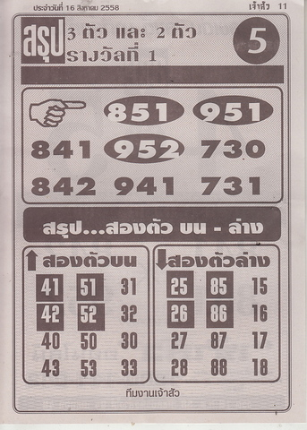 16 / 08 / 2558 MAGAZINE PAPER  Jaosure_11