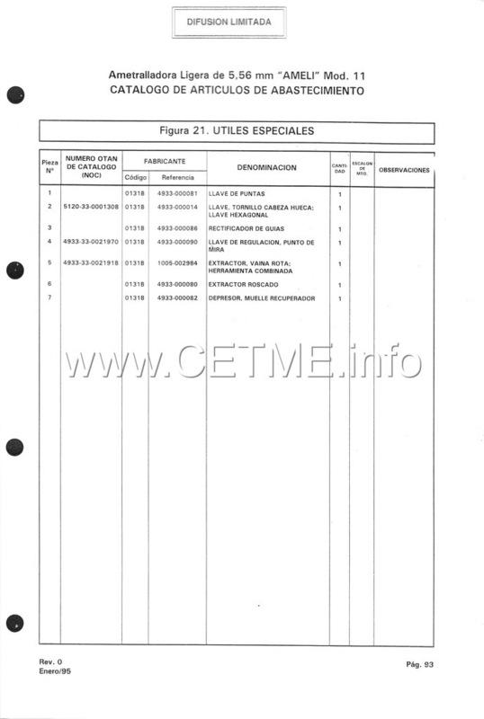 MT7-606 MANUAL TECNICO - CATALOGO DE PIEZAS. AMETRALLADORA LIGERA 5,56 mm, mod. 11 Manual_Tecnico_AMELI_mod11_pp093