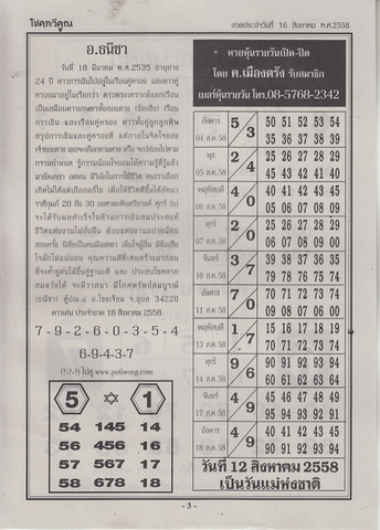 16 / 08 / 2558 MAGAZINE PAPER  Choketavekune_3