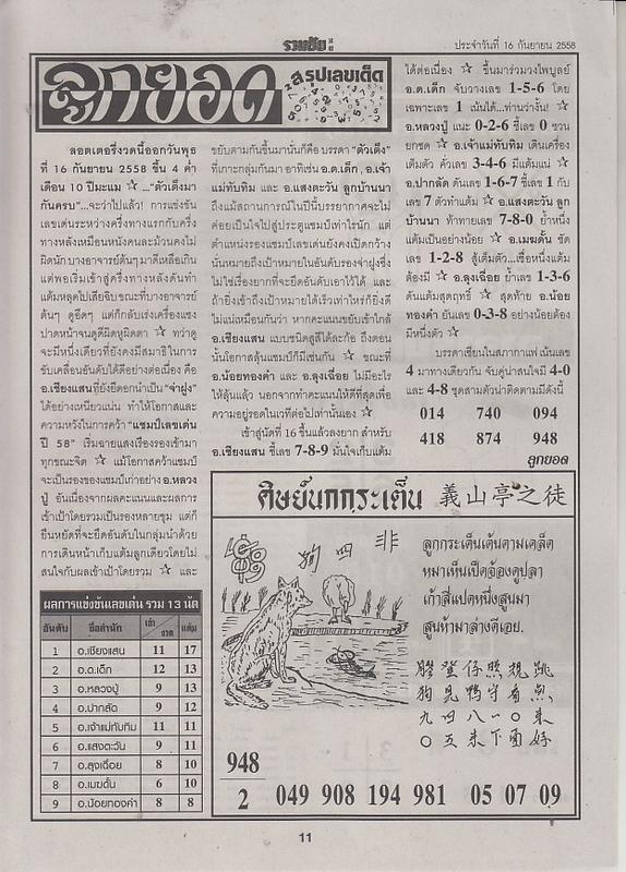 16 / 09 / 2558 FIRST PAPER . Ruamchai_11