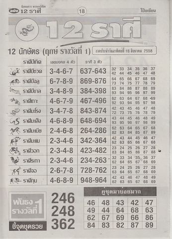 16 / 08 / 2558 MAGAZINE PAPER  - Page 3 Poiziane_18