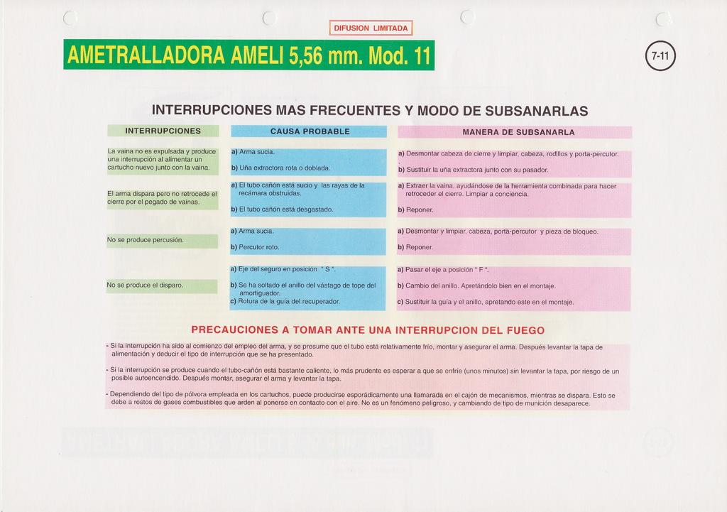 Hojas de Instrucción Nº7 - Ametralladora AMELI 5'56 Mod. 11 (Serie N-B xxxx) 12_01_2016_17_44_13_0459