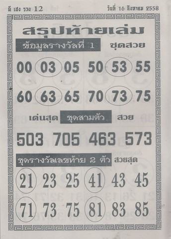 16 / 08 / 2558 MAGAZINE PAPER  - Page 4 Sedteemai_9