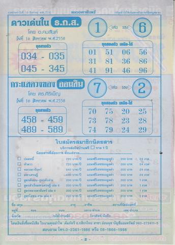 16 / 08 / 2558 MAGAZINE PAPER  - Page 2 Luangtajan_2