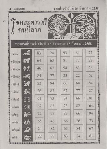 16 / 08 / 2558 MAGAZINE PAPER  - Page 2 Laploy_5