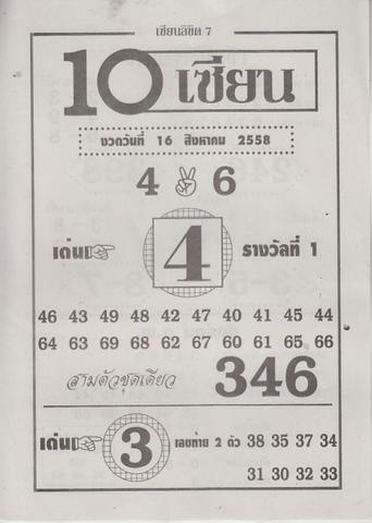 16 / 08 / 2558 MAGAZINE PAPER  - Page 4 Sipziane_7