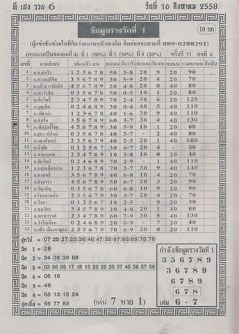 16 / 08 / 2558 MAGAZINE PAPER  - Page 4 Sedteemai_15