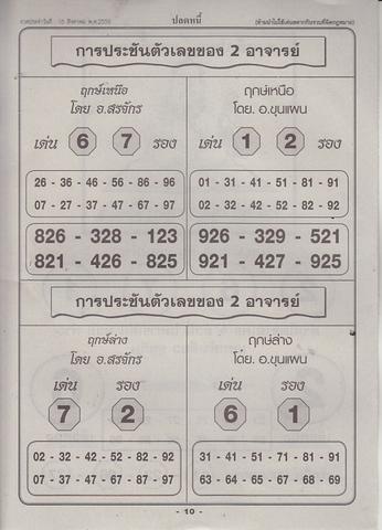 16 / 08 / 2558 MAGAZINE PAPER  - Page 3 Plodnee_10